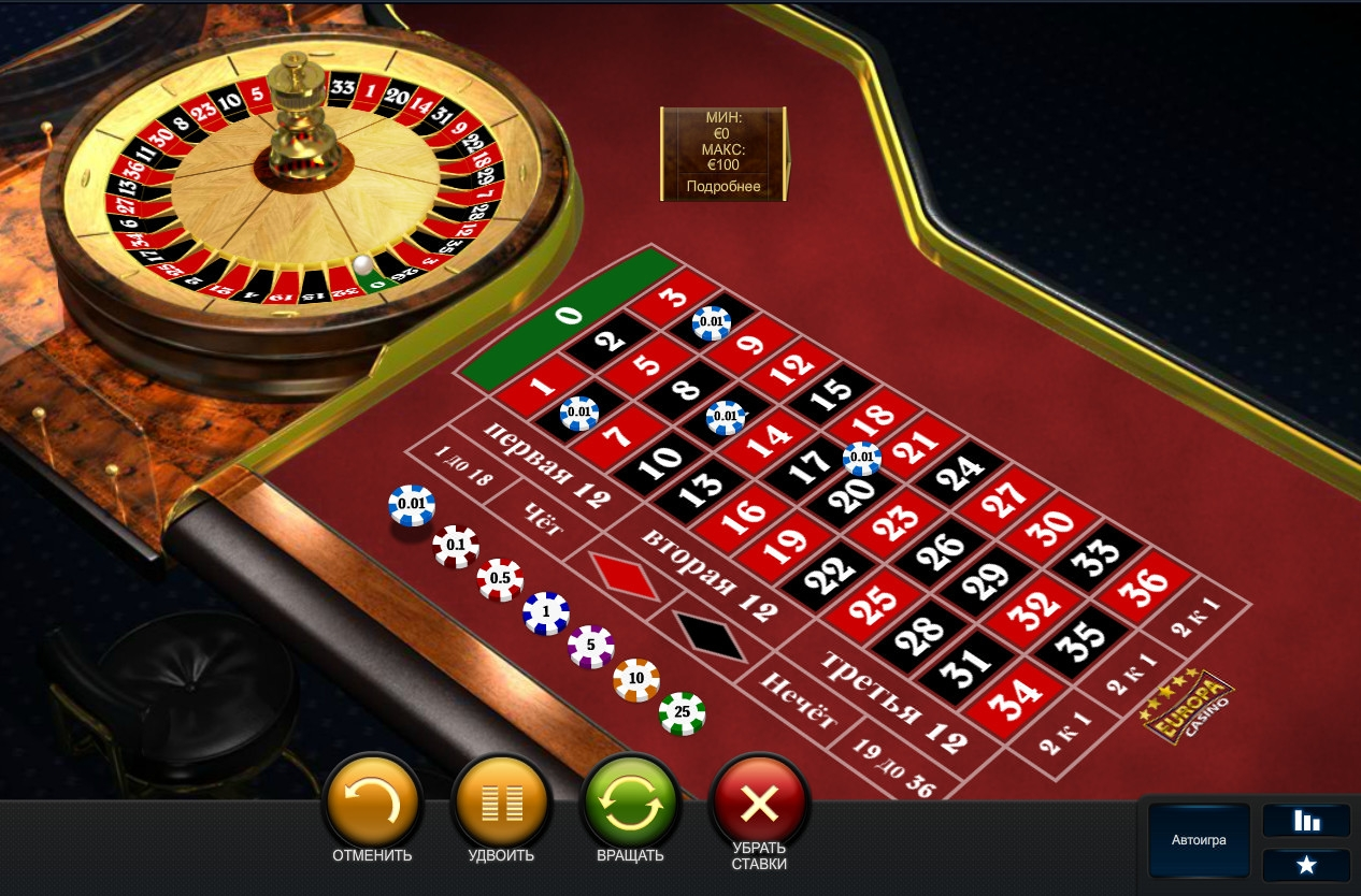casino online slot european roulette