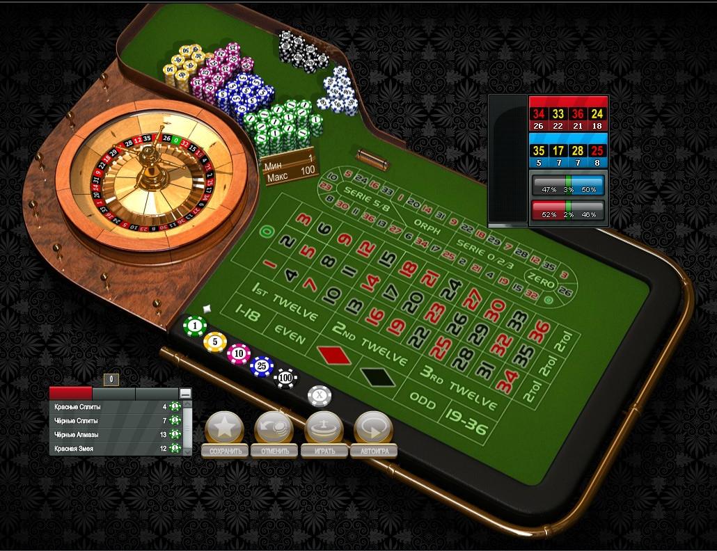 Сеть игровых казино игра охранник казино застрелил клиента