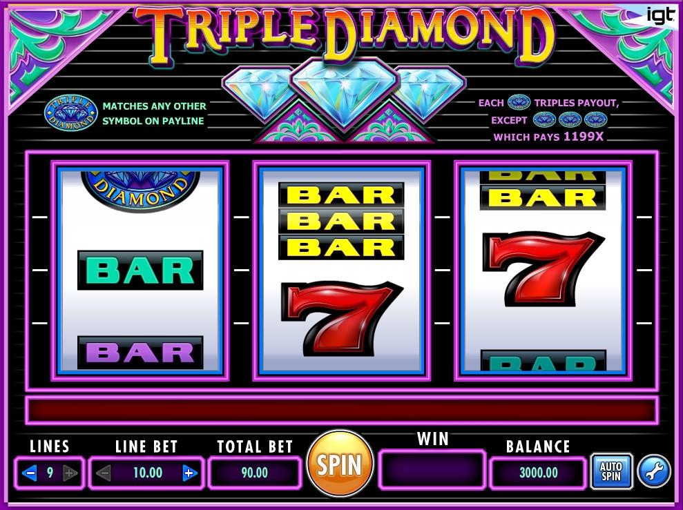 Классические Слоты Free Slots